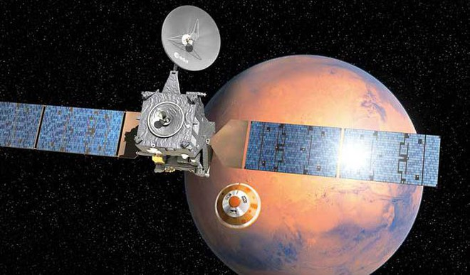 All About Exomars Mission